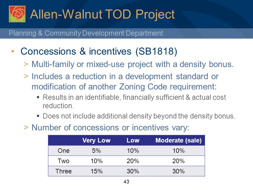 Planning & Community Development Department Allen-Walnut TOD Project Concessions & incentives (SB1818) Multi-family or mixed-use project with a densit