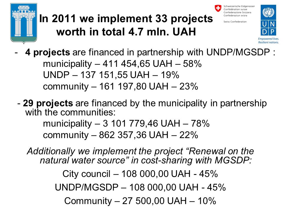In 2011 we implement 33 projects worth in total 4.7 mln.