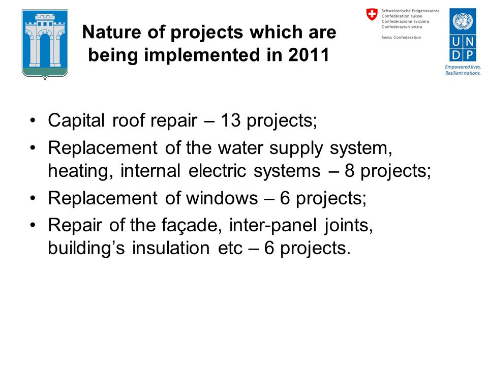 Capital roof repair – 13 projects; Replacement of the water supply system, heating, internal electric systems – 8 projects; Replacement of windows – 6 projects; Repair of the façade, inter-panel joints, buildings insulation etc – 6 projects.