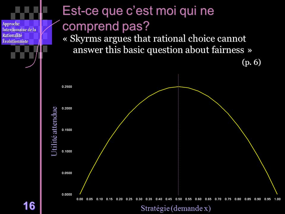 16 Est-ce que cest moi qui ne comprend pas? « Skyrms argues that rational choice cannot answer this basic question about fairness » (p. 6) « Skyrms ar