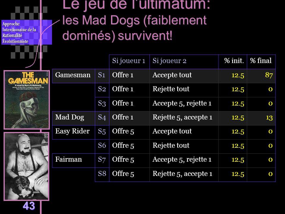 43 Le jeu de lultimatum: les Mad Dogs (faiblement dominés) survivent.