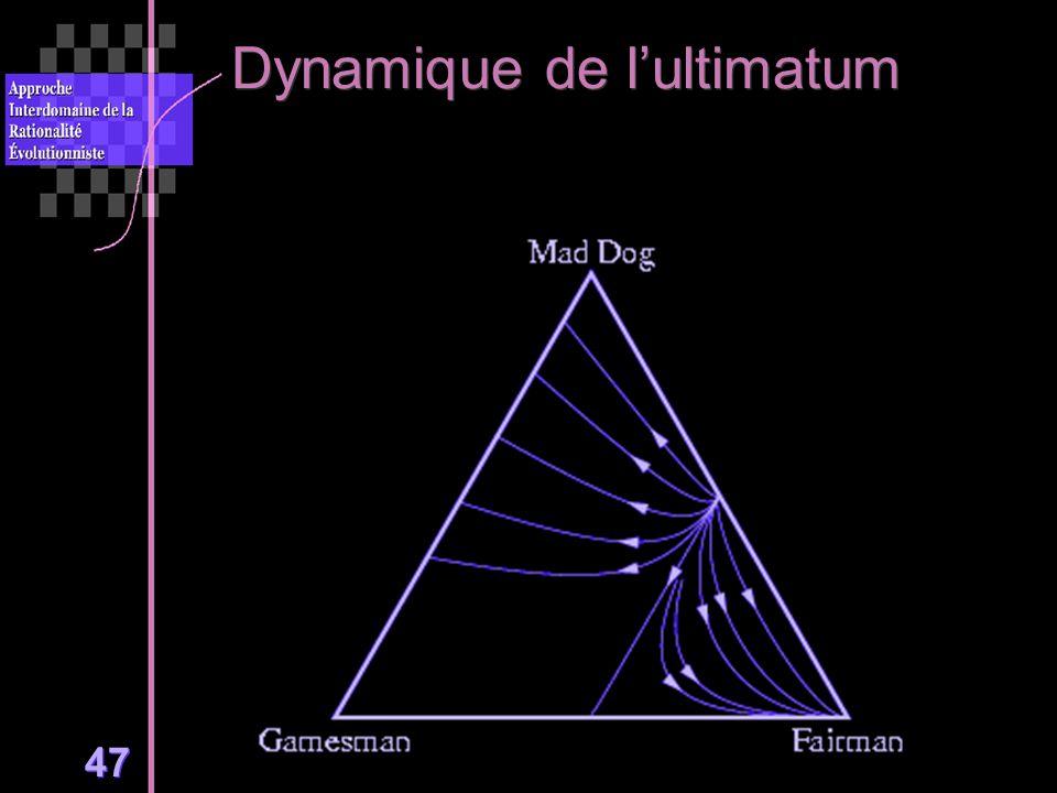 47 Dynamique de lultimatum