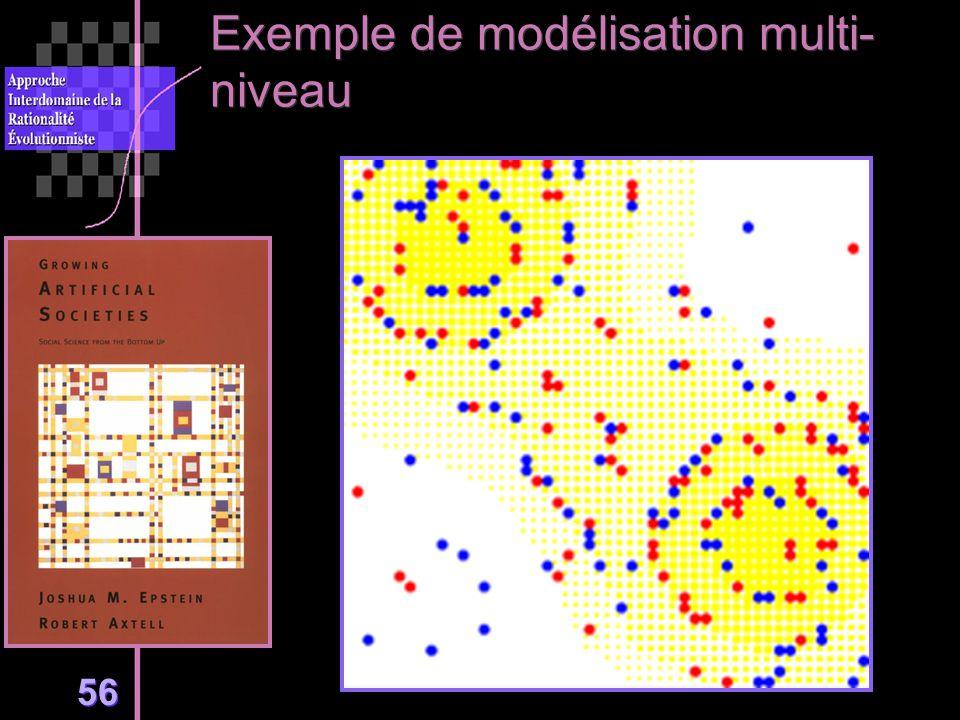 56 Exemple de modélisation multi- niveau
