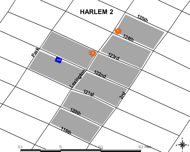 HARLEM 2 1 2 114