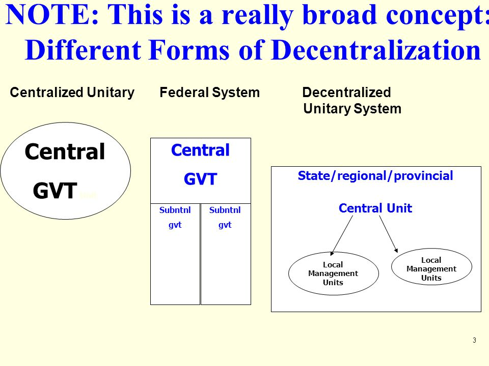 3 NOTE: This is a really broad concept: Different Forms of Decentralization Central GVT State/regional/provincial Central Unit Local Management Units