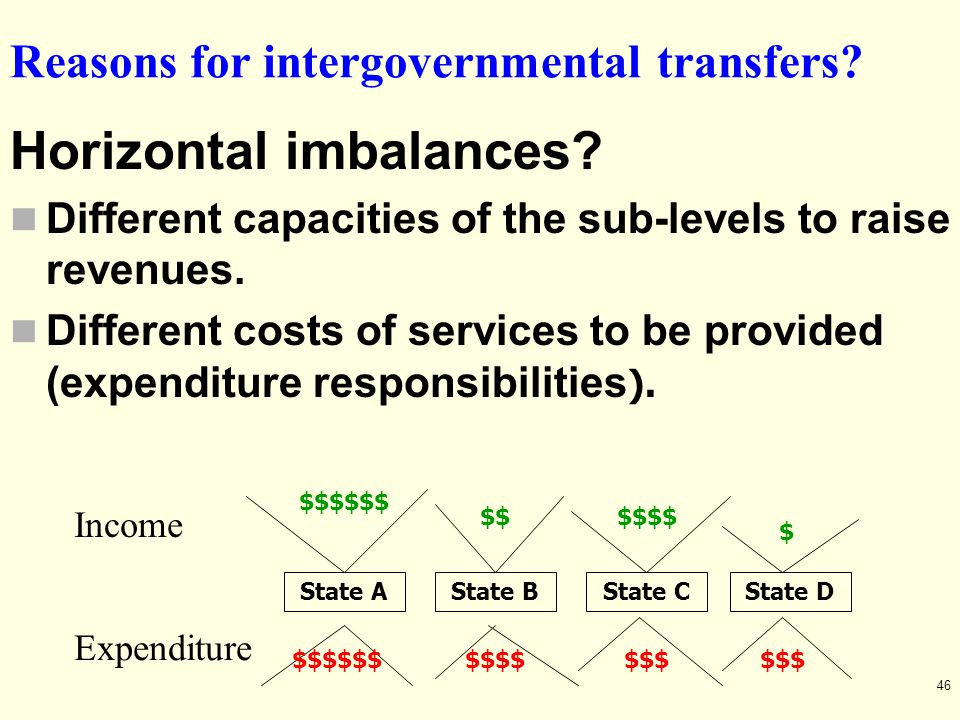 46 Reasons for intergovernmental transfers? Horizontal imbalances? Different capacities of the sub-levels to raise revenues. Different costs of servic