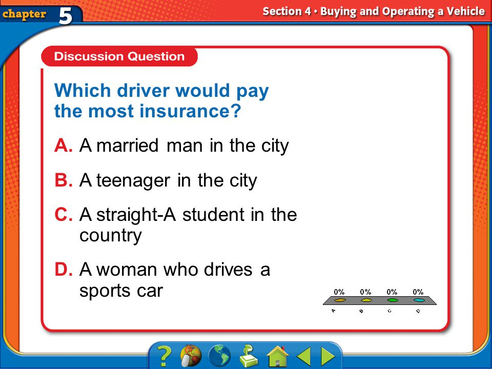 A.A B.B C.C D.D Section 4 Which driver would pay the most insurance.