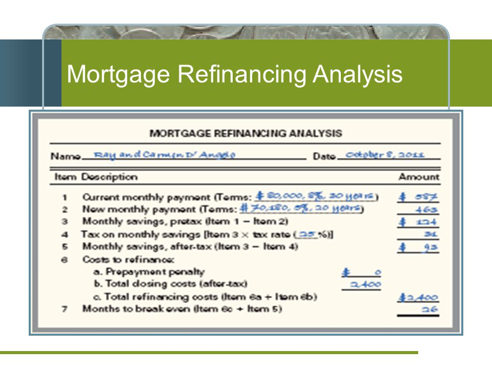 Mortgage Refinancing Analysis