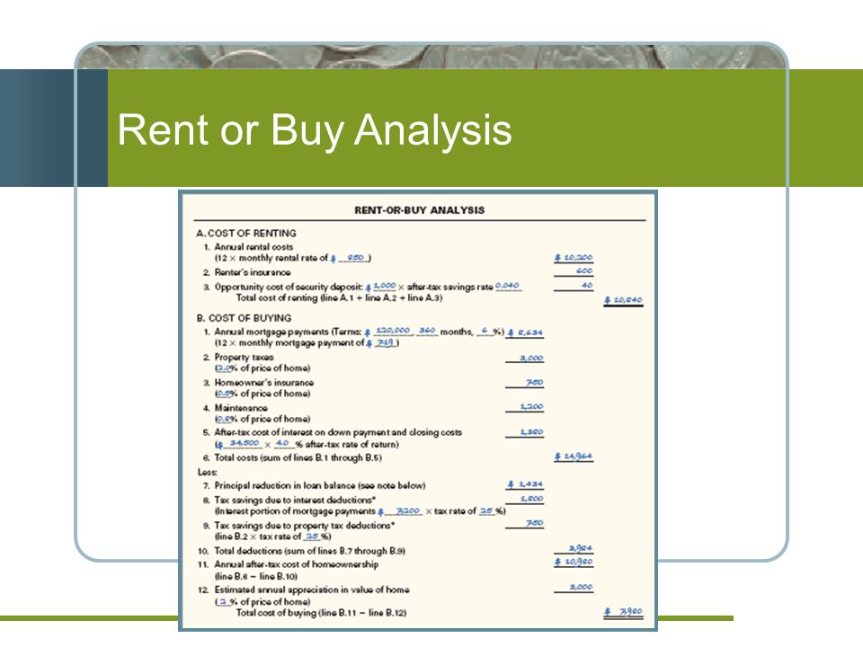 Rent or Buy Analysis