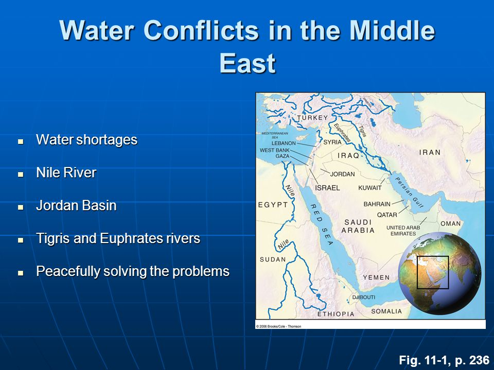 Water Conflicts in the Middle East Fig. 11-1, p. 236