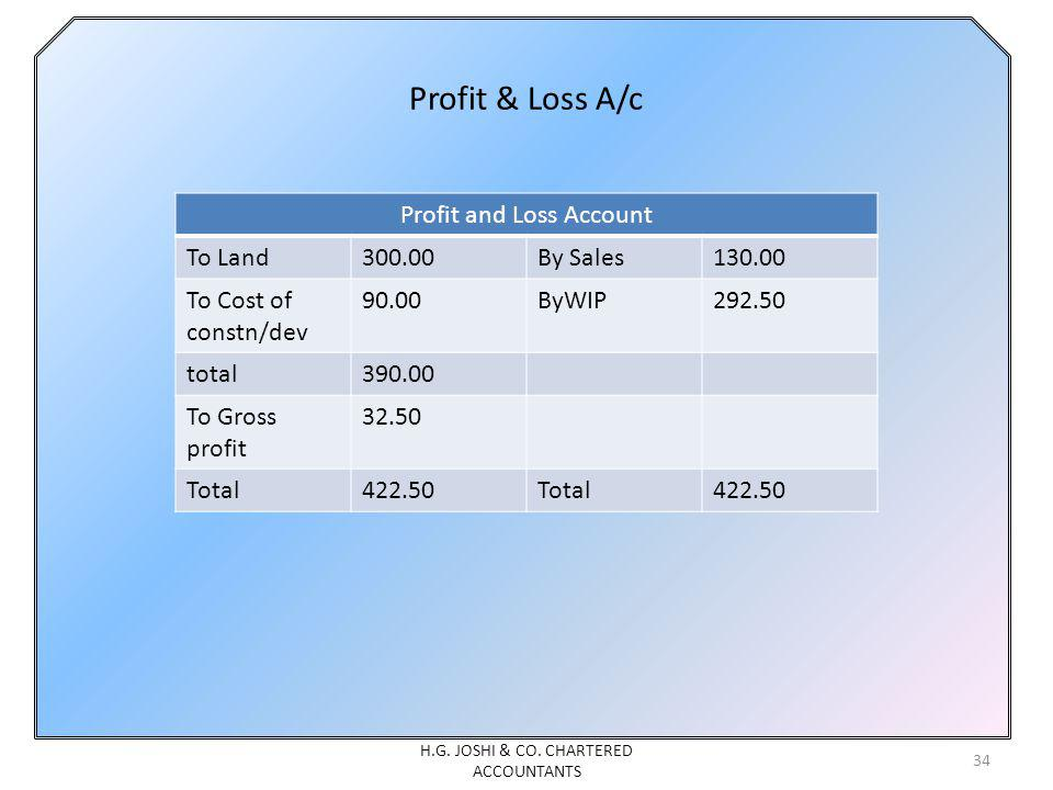 Profit & Loss A/c Profit and Loss Account To Land300.00By Sales130.00 To Cost of constn/dev 90.00ByWIP292.50 total390.00 To Gross profit 32.50 Total422.50Total422.50 34 H.G.