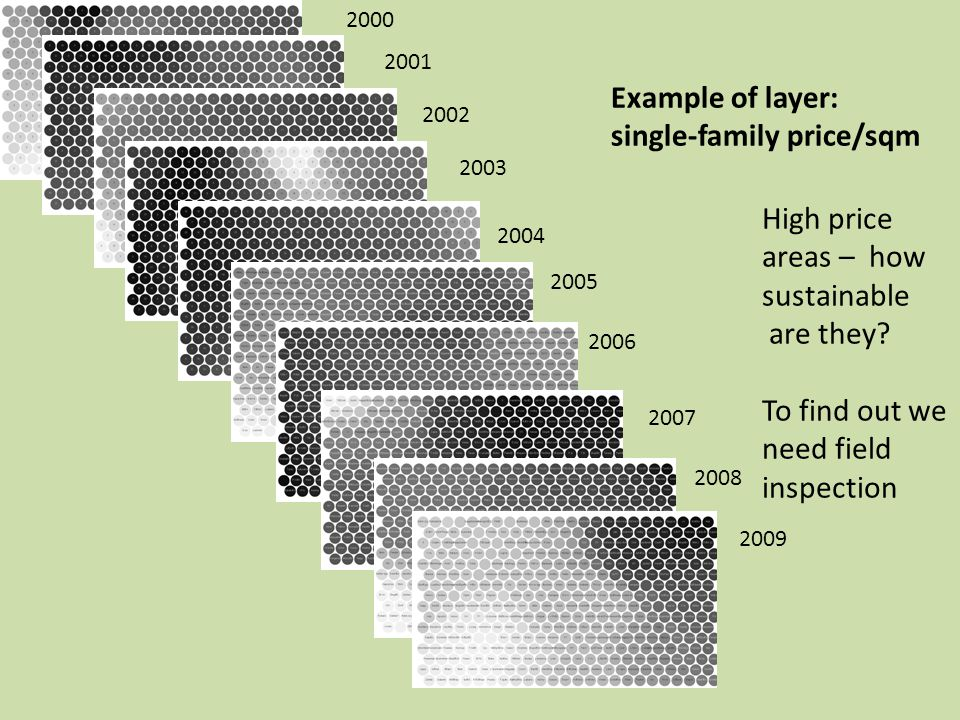 Example of layer: single-family price/sqm High price areas – how sustainable are they.