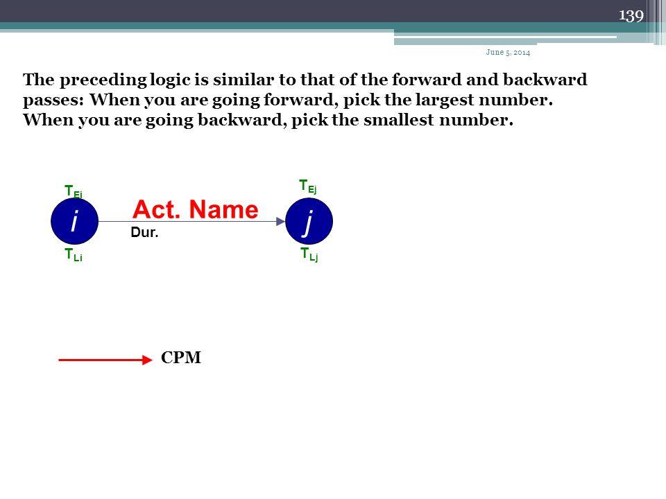 138 1030 40 2060 C E B 50 D F 70 A G H 10 5 7 8 9 4 5 8 d1 d2 Arrow network for example June 5, 2014