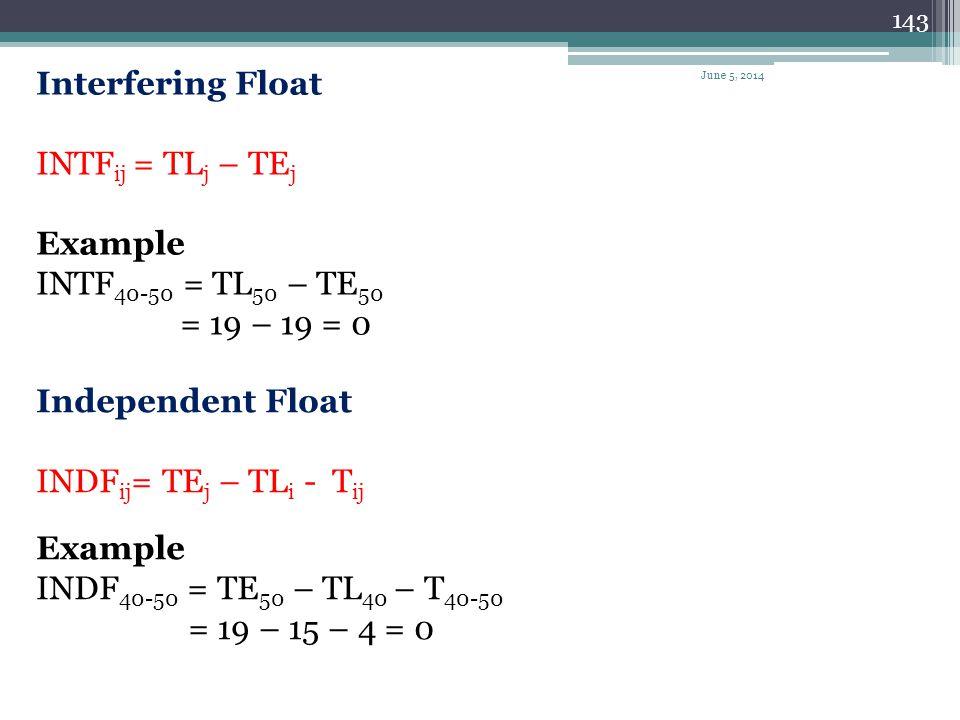 142 Free Float FF ij = TE j - TE i – T ij Example FF 40-50 = TE 50 – TE 40 – T 40-50 = 19 – 7 – 4 = 8 June 5, 2014