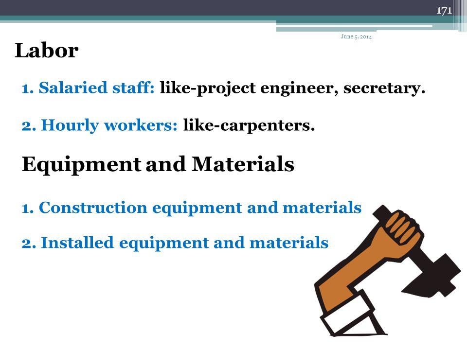 170 CATEGORIES OF RESOURCES Labor Materials Equipments. June 5, 2014