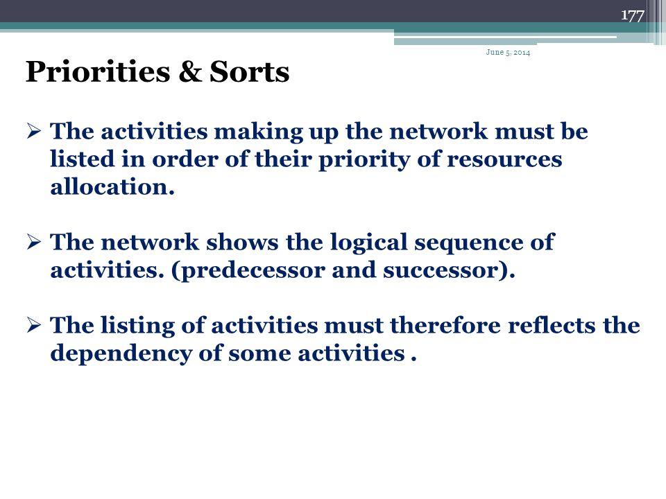 176 Sort Sort : the process of arranging activities in a list to certain specific order. June 5, 2014