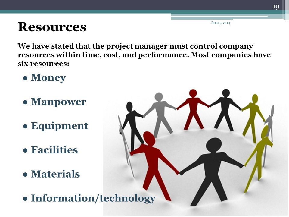 18 Project management is designed to manage or control company resources on a given activity, within time, within cost, and within performance. Time,