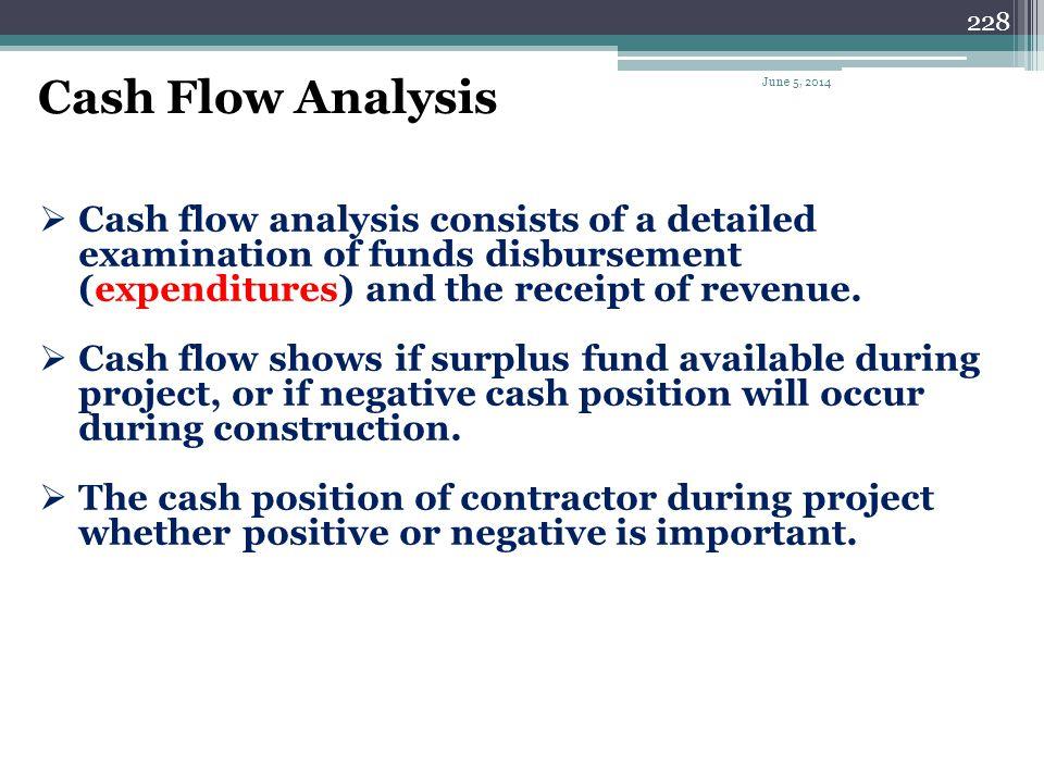 227 Spending Cash Flow: In and Out Time $ Reimbursement Profit June 5, 2014