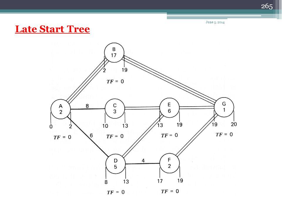 264 Early Start Tree June 5, 2014