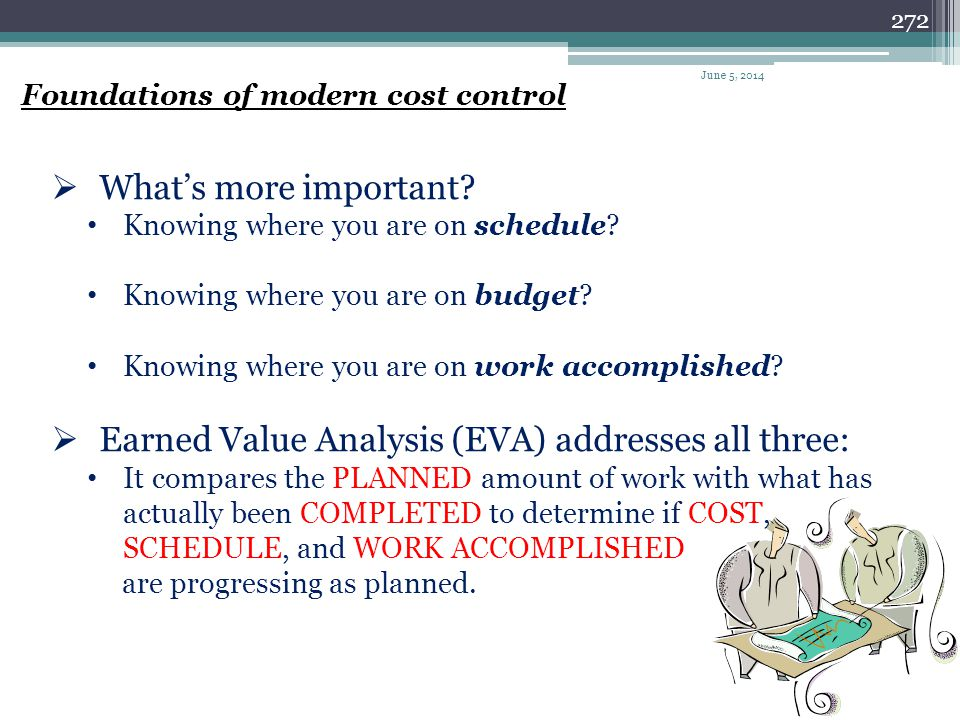 271 The Concept of EVM The concept of Earned Value is simple; at any given point find out: 1.The cost of work you have actually done (ACWP), 2.The cos