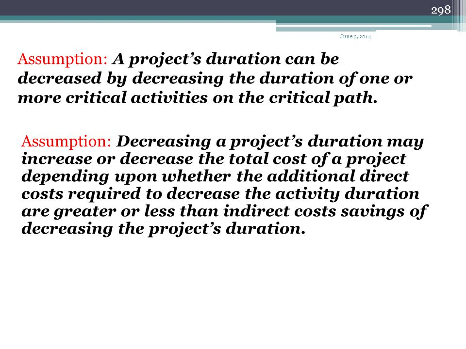 297 Assumption: decreasing a projects duration will lead to lower indirect costs. Project duration General relation of indirect costs to project durat