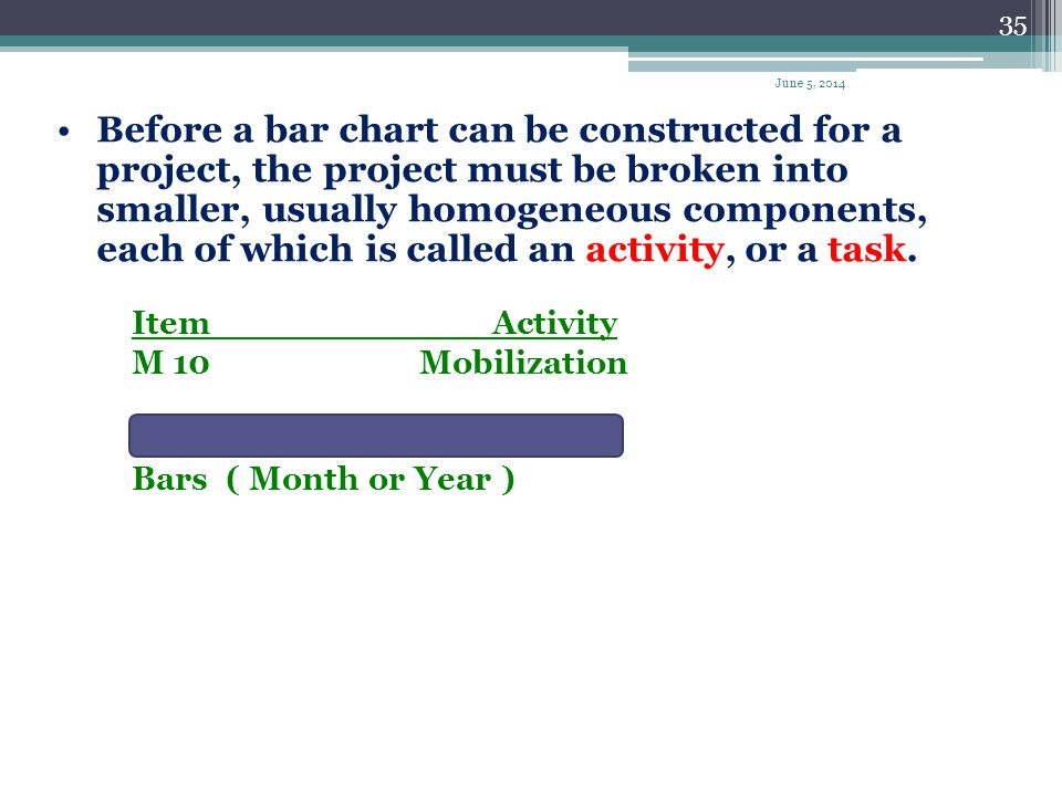 34 DEFINITION AND INTRODUCTION A bar chart is a graphic representation of project activities, shown in a time-scaled bar line with no links shown betw