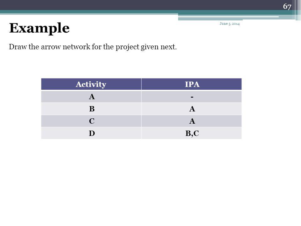 66 Solution : AE C DB June 5, 2014