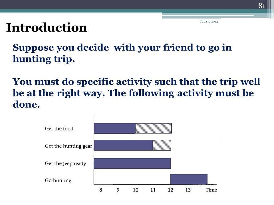 80 The Critical Path Method (CPM) June 5, 2014