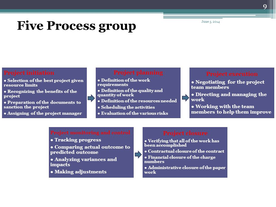 8 Project Life Cycle June 5, 2014