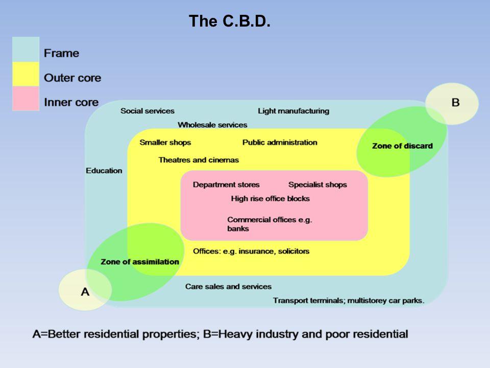 The C.B.D.