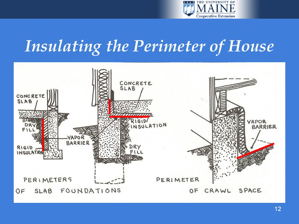 12 Insulating the Perimeter of House