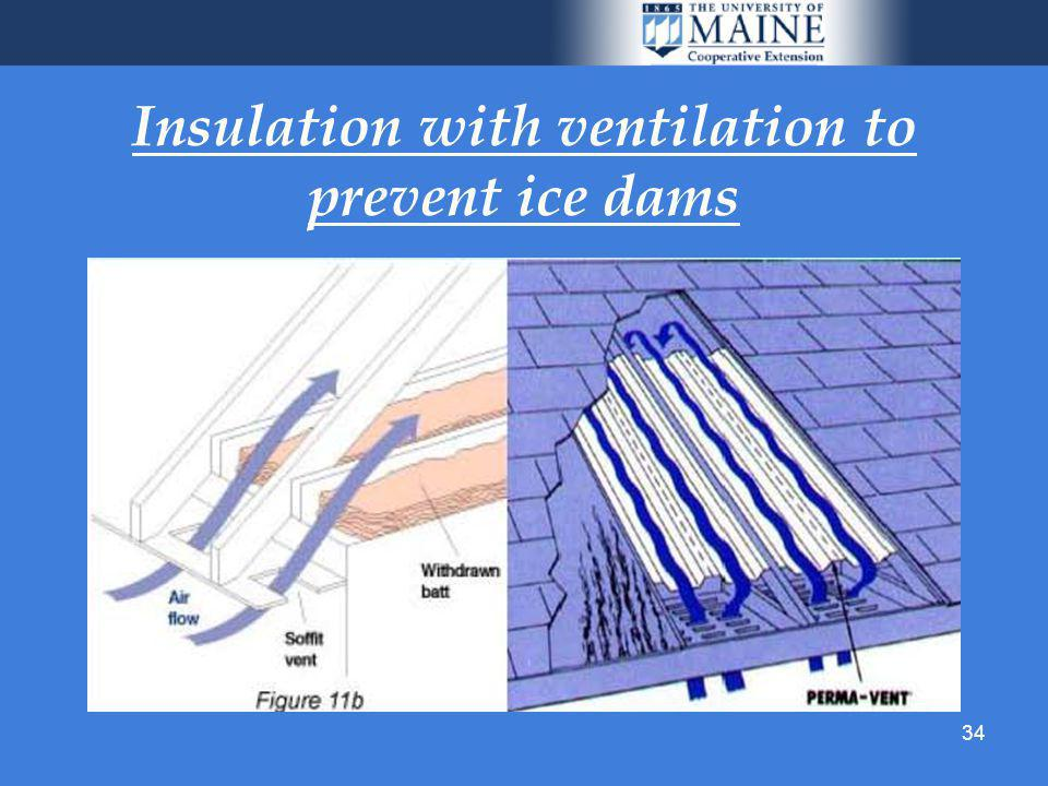 34 Insulation with ventilation to prevent ice dams