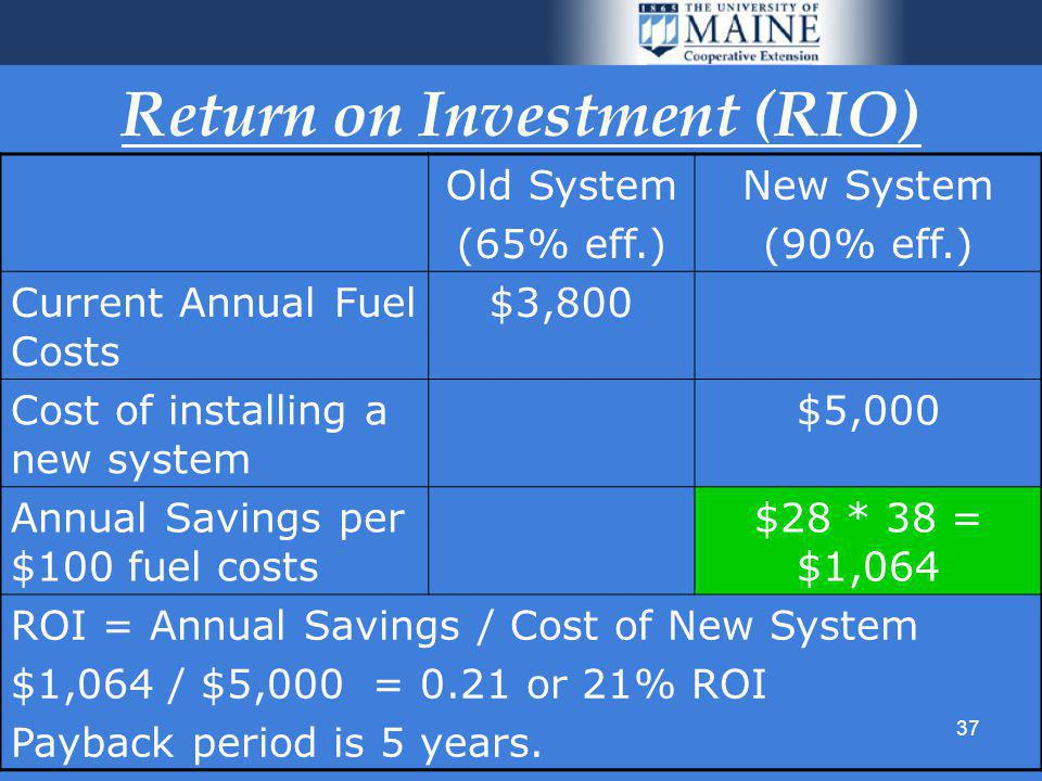 37 Return on Investment (RIO) Old System (65% eff.) New System (90% eff.) Current Annual Fuel Costs $3,800 Cost of installing a new system $5,000 Annual Savings per $100 fuel costs $28 * 38 = $1,064 ROI = Annual Savings / Cost of New System $1,064 / $5,000 = 0.21 or 21% ROI Payback period is 5 years.