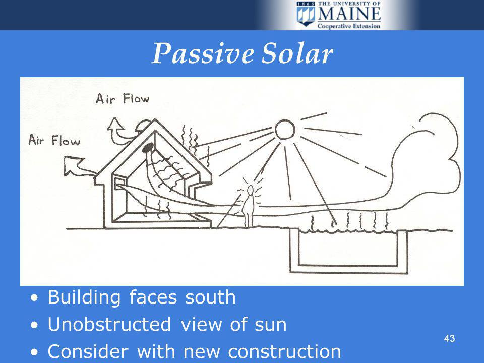 43 Passive Solar Building faces south Unobstructed view of sun Consider with new construction