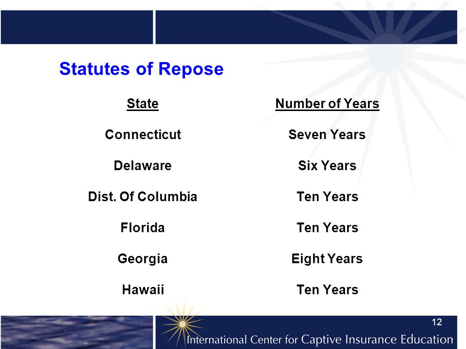 12 Statutes of Repose State Connecticut Delaware Dist.