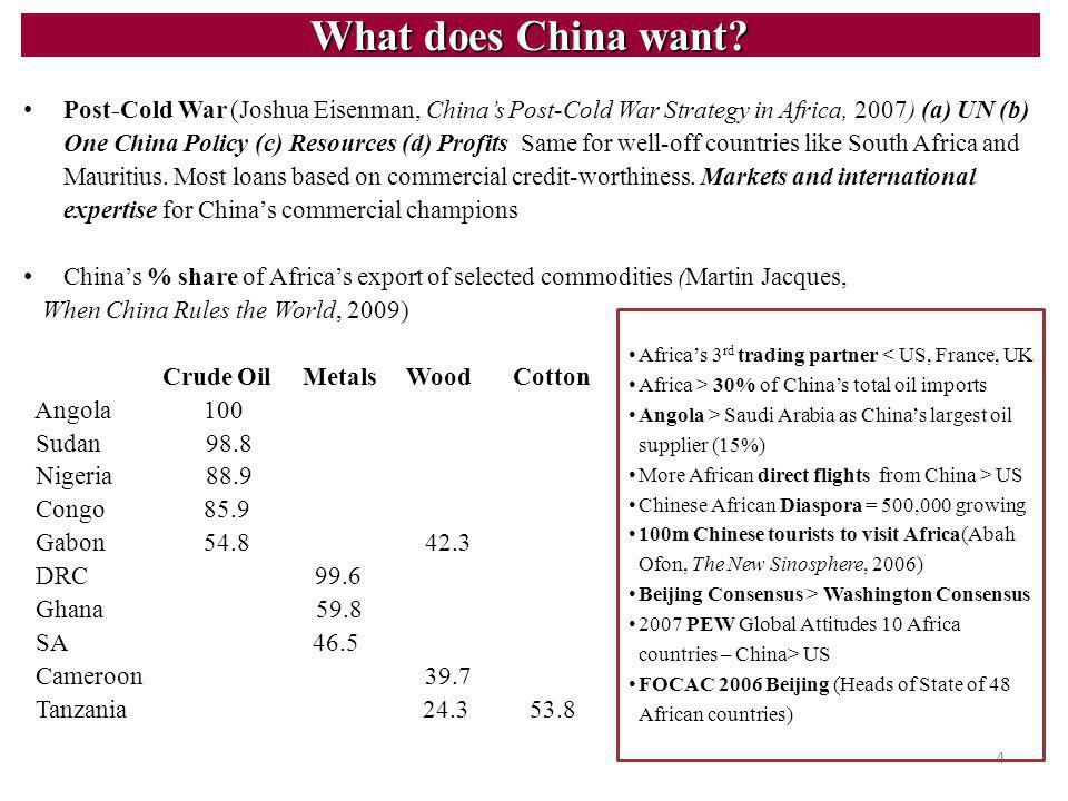 4 What does China want.