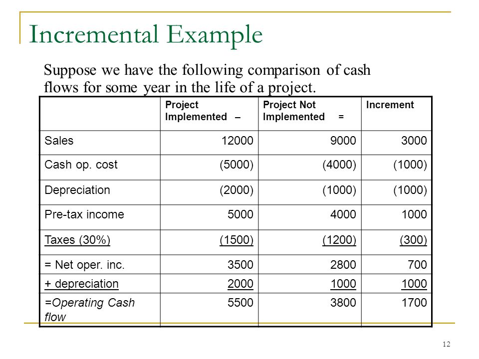 Incremental Example Suppose we have the following comparison of cash flows for some year in the life of a project. Project Implemented – Project Not I