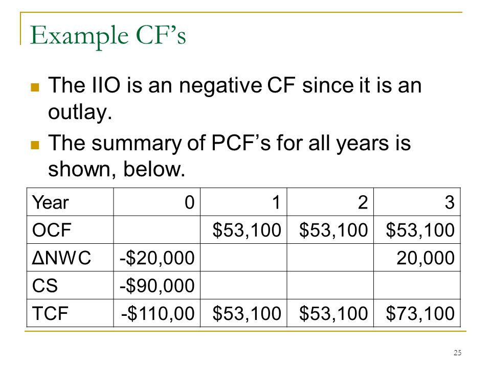 Example CFs The IIO is an negative CF since it is an outlay. The summary of PCFs for all years is shown, below. Year0123 OCF$53,100 ΔNWC-$20,00020,000