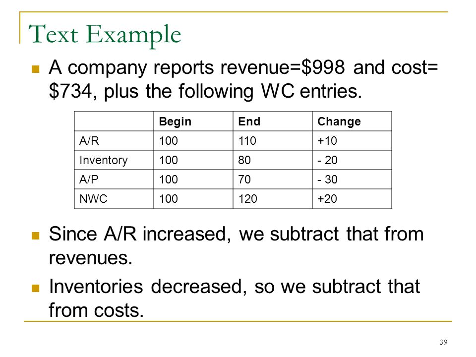 Text Example A company reports revenue=$998 and cost= $734, plus the following WC entries. Since A/R increased, we subtract that from revenues. Invent