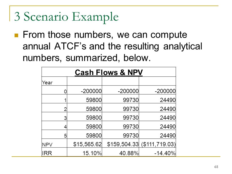 3 Scenario Example From those numbers, we can compute annual ATCFs and the resulting analytical numbers, summarized, below. 68 Cash Flows & NPV Year 0
