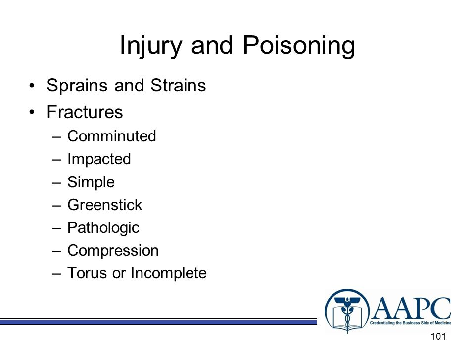 Injury and Poisoning Sprains and Strains Fractures –Comminuted –Impacted –Simple –Greenstick –Pathologic –Compression –Torus or Incomplete 101
