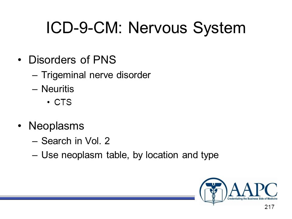ICD-9-CM: Nervous System Disorders of PNS –Trigeminal nerve disorder –Neuritis CTS Neoplasms –Search in Vol.