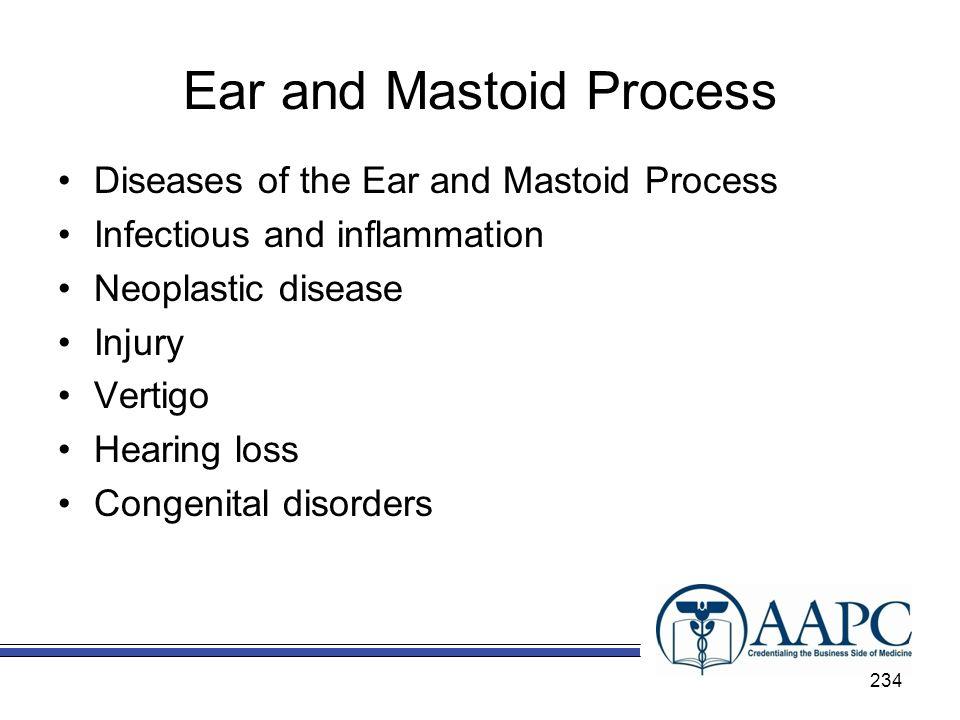 Ear and Mastoid Process Diseases of the Ear and Mastoid Process Infectious and inflammation Neoplastic disease Injury Vertigo Hearing loss Congenital