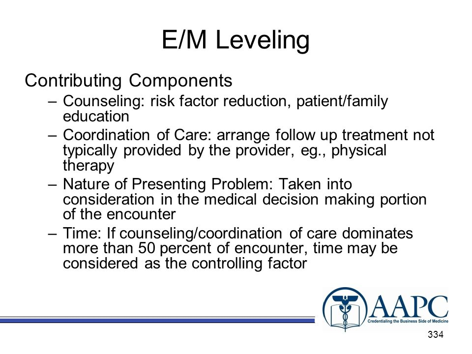 E/M Leveling Contributing Components –Counseling: risk factor reduction, patient/family education –Coordination of Care: arrange follow up treatment not typically provided by the provider, eg., physical therapy –Nature of Presenting Problem: Taken into consideration in the medical decision making portion of the encounter –Time: If counseling/coordination of care dominates more than 50 percent of encounter, time may be considered as the controlling factor 334