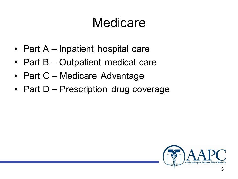 Medicare Part A – Inpatient hospital care Part B – Outpatient medical care Part C – Medicare Advantage Part D – Prescription drug coverage 5