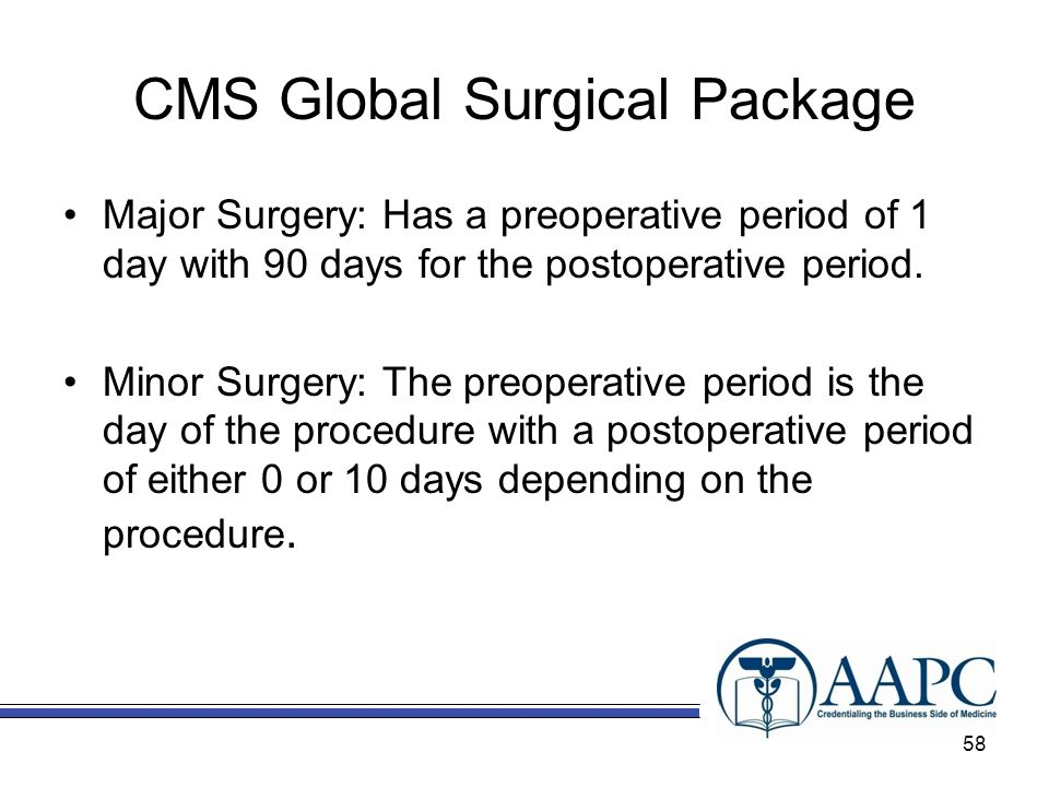 CMS Global Surgical Package Major Surgery: Has a preoperative period of 1 day with 90 days for the postoperative period.