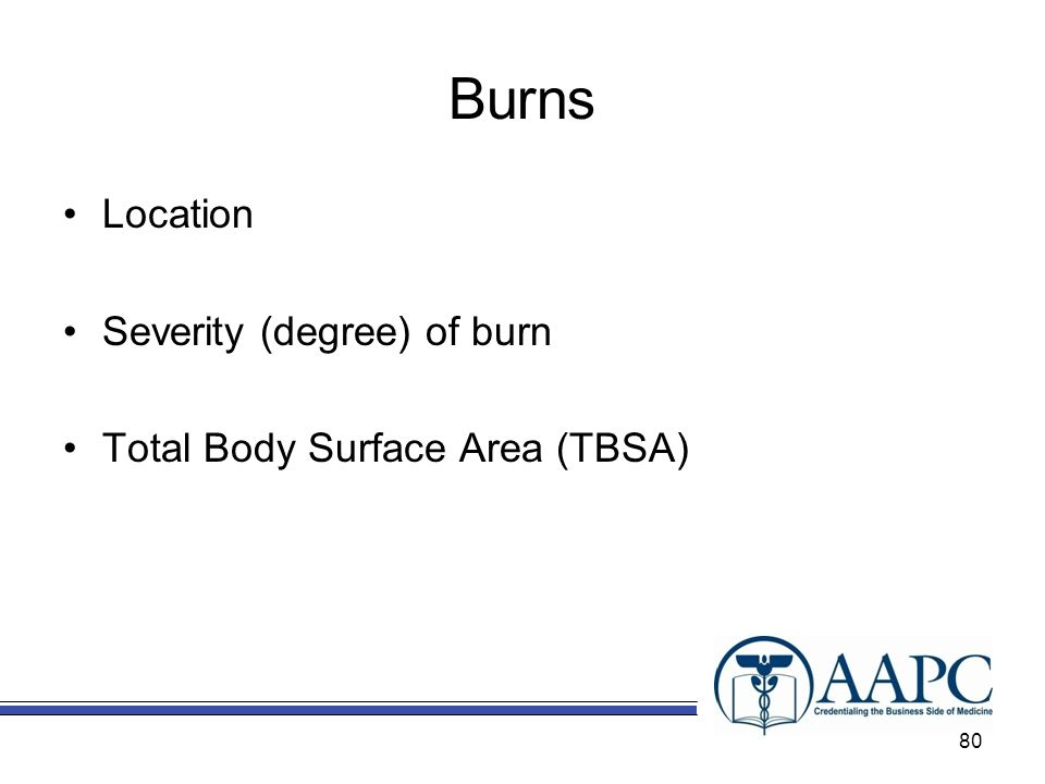 Burns Location Severity (degree) of burn Total Body Surface Area (TBSA) 80