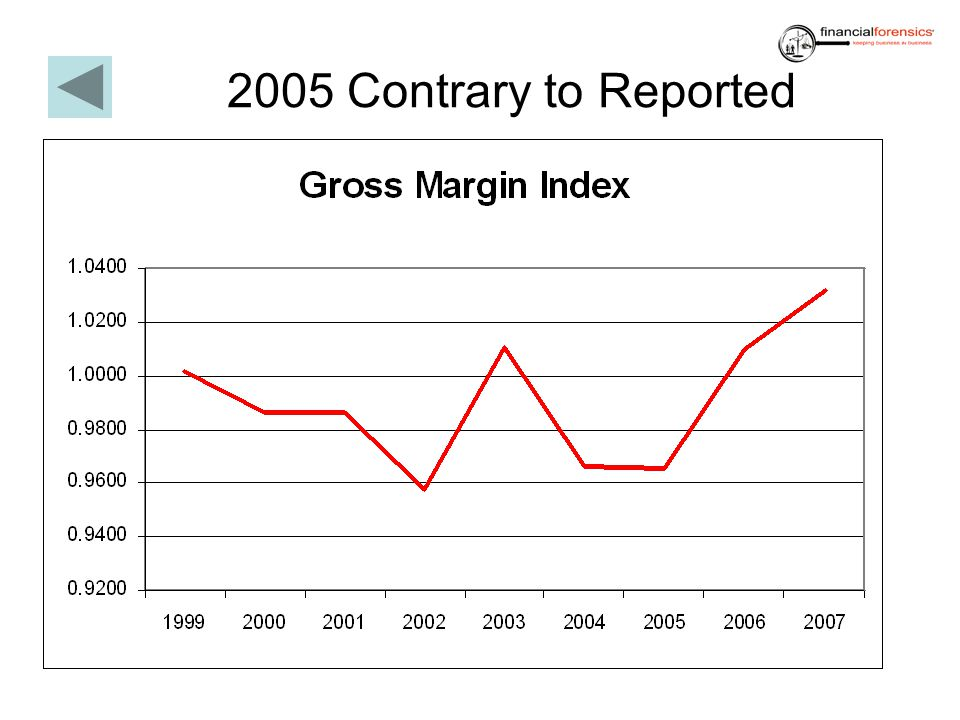 2005 Contrary to Reported