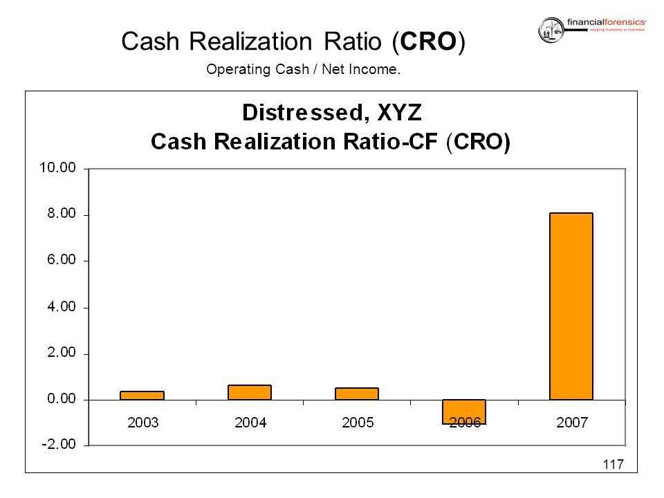 Cash Realization Ratio (CRO) Operating Cash / Net Income. 117