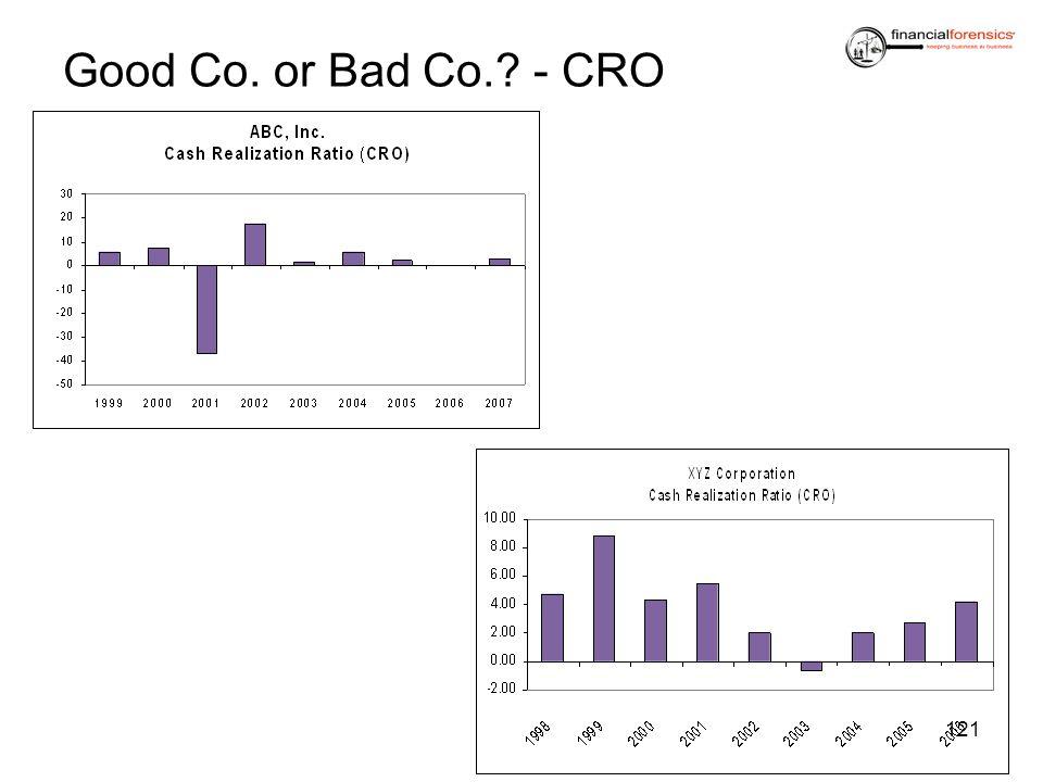 Good Co. or Bad Co.? - CRO 121
